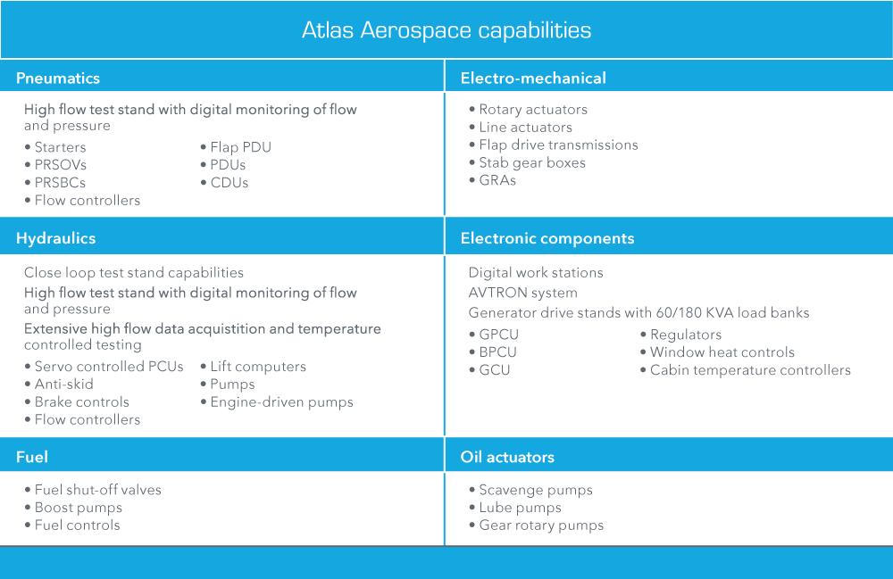Opt-Atlas-Capabilities-Chart