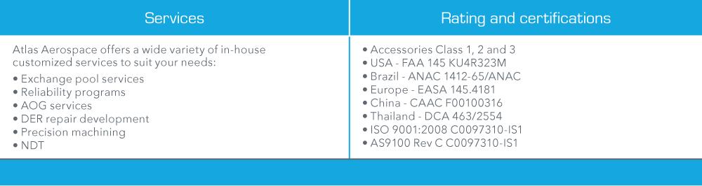 Opt-Atlas-Certs-Services-Chart
