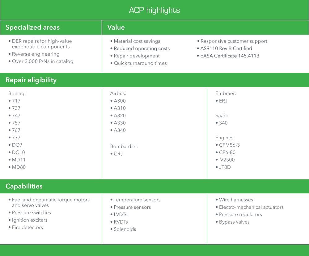 Opt-ACP-Capabilities