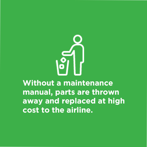 Cost to airline expendable parts