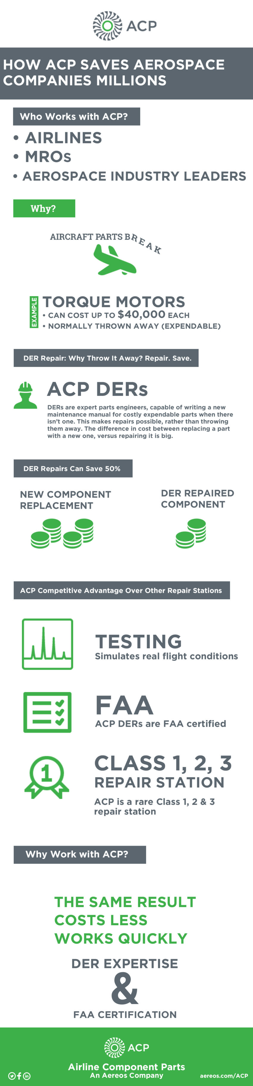 What is a DER Repair - ACP - Airline Component Parts - infographic