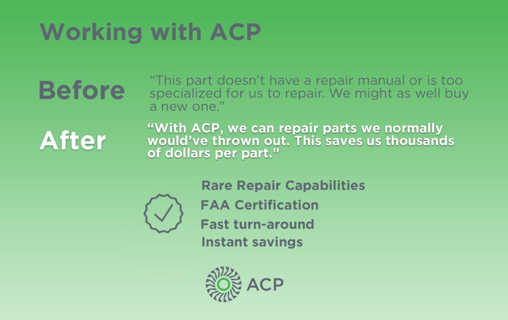Working With ACP copy