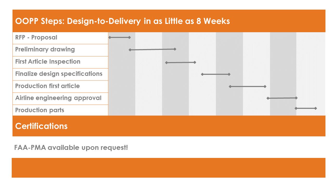 capabilities-graphic-opt